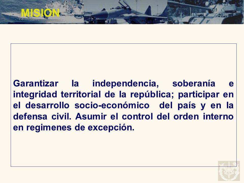 MISION Garantizar la independencia, soberanía e integridad territorial de la república; participar en el desarrollo socio-económico del país y en la d