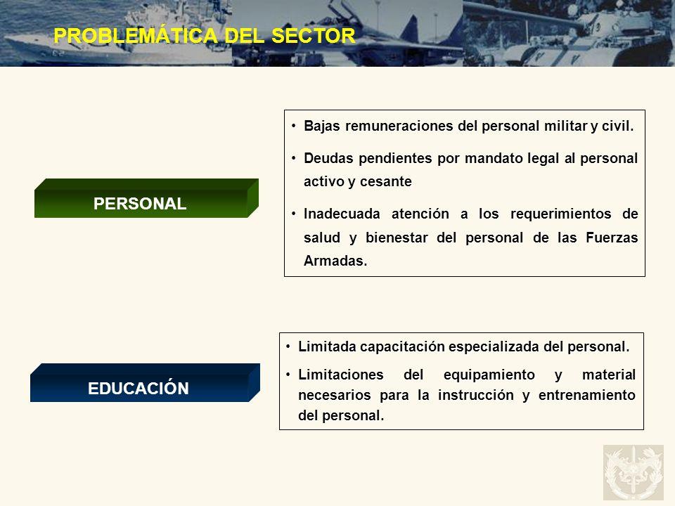 PERSONAL EDUCACIÓN Limitada capacitación especializada del personal.Limitada capacitación especializada del personal. Limitaciones del equipamiento y