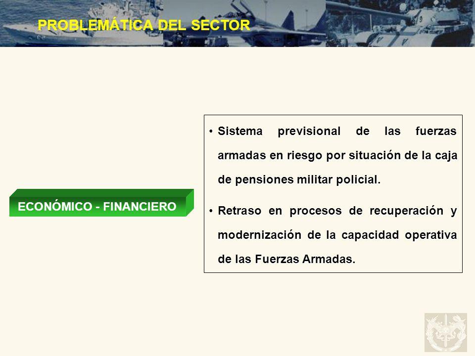 ECONÓMICO - FINANCIERO Sistema previsional de las fuerzas armadas en riesgo por situación de la caja de pensiones militar policial.Sistema previsional