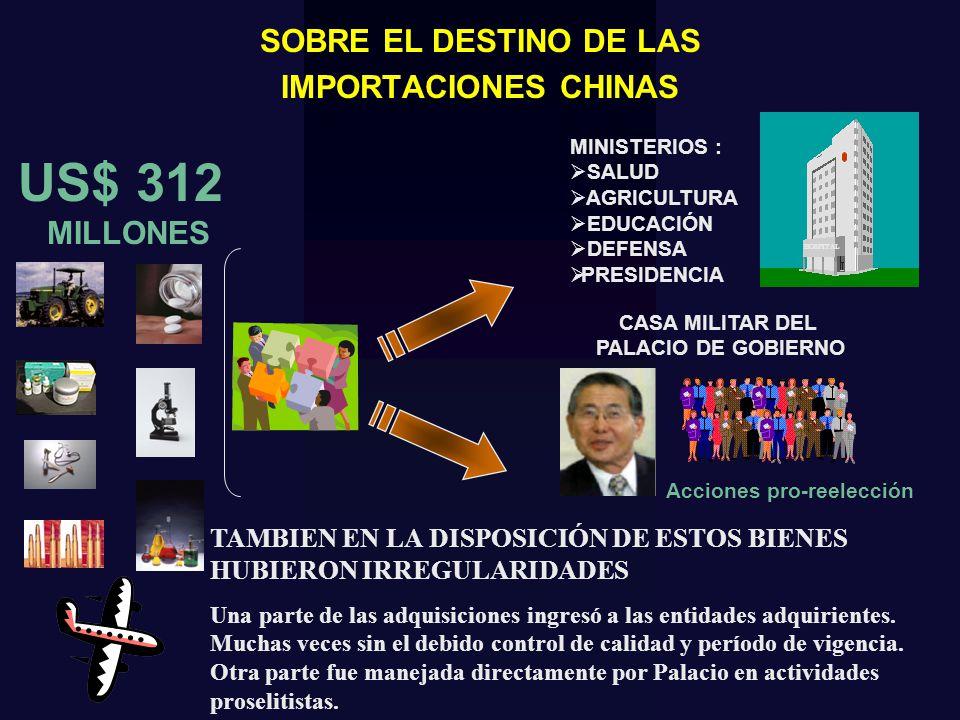 SOBRE EL DESTINO DE LAS IMPORTACIONES CHINAS US$ 312 MILLONES CASA MILITAR DEL PALACIO DE GOBIERNO HOSPITAL Acciones pro-reelección MINISTERIOS : SALU