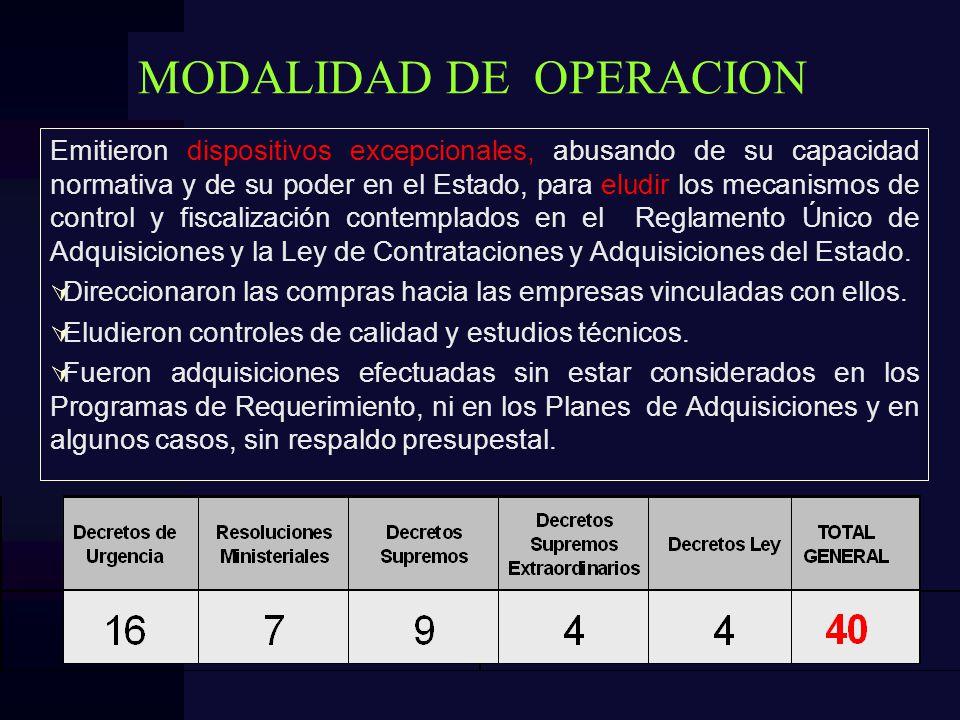 MODALIDAD DE OPERACION Emitieron dispositivos excepcionales, abusando de su capacidad normativa y de su poder en el Estado, para eludir los mecanismos