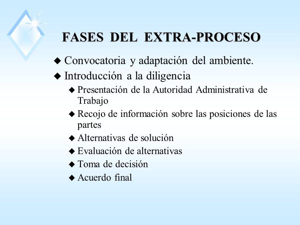 FASES DEL EXTRA-PROCESO u Convocatoria y adaptación del ambiente.