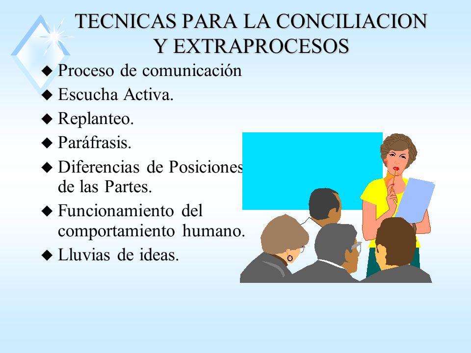 TECNICAS PARA LA CONCILIACION Y EXTRAPROCESOS u Proceso de comunicación u Escucha Activa.