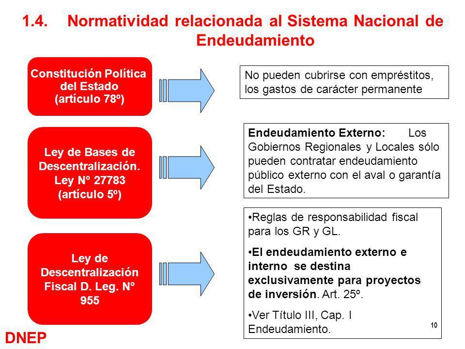 10 1.4.Normatividad relacionada al Sistema Nacional de Endeudamiento No pueden cubrirse con empréstitos, los gastos de carácter permanente Constitució