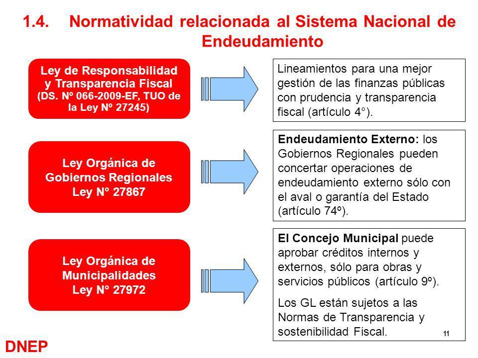 11 1.4.Normatividad relacionada al Sistema Nacional de Endeudamiento Lineamientos para una mejor gestión de las finanzas públicas con prudencia y tran
