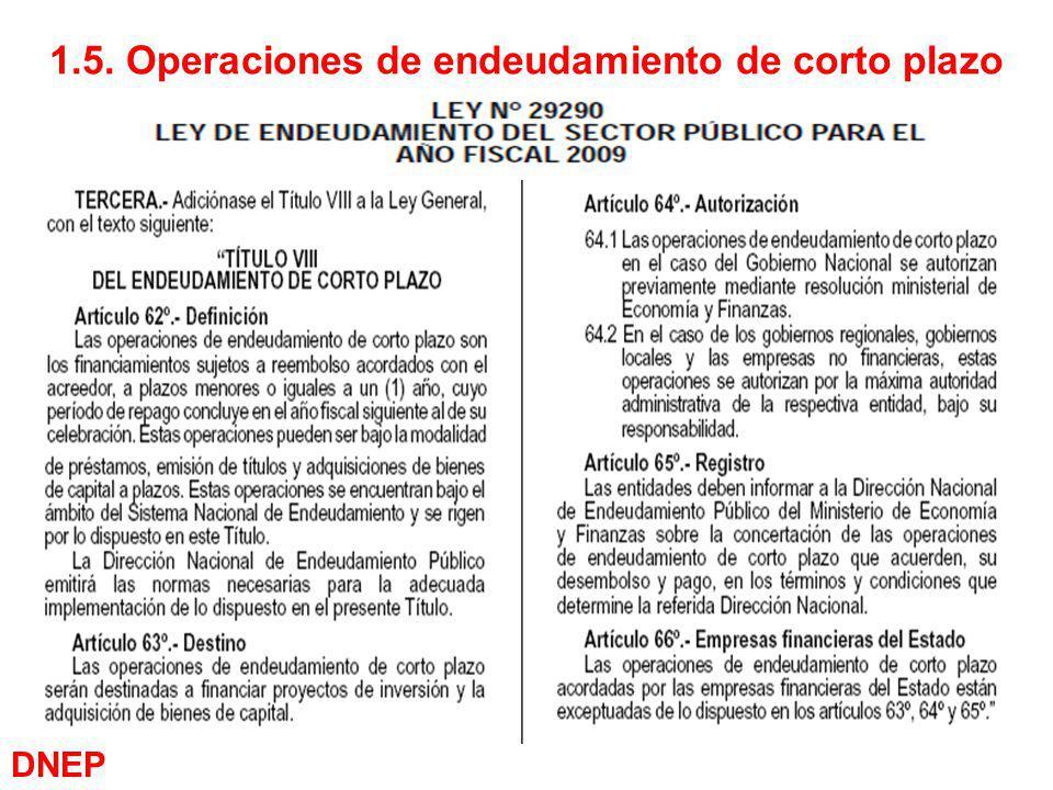 12 1.5. Operaciones de endeudamiento de corto plazo DNEP