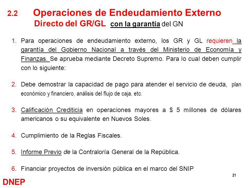 21 1.Para operaciones de endeudamiento externo, los GR y GL requieren la garantía del Gobierno Nacional a través del Ministerio de Economía y Finanzas