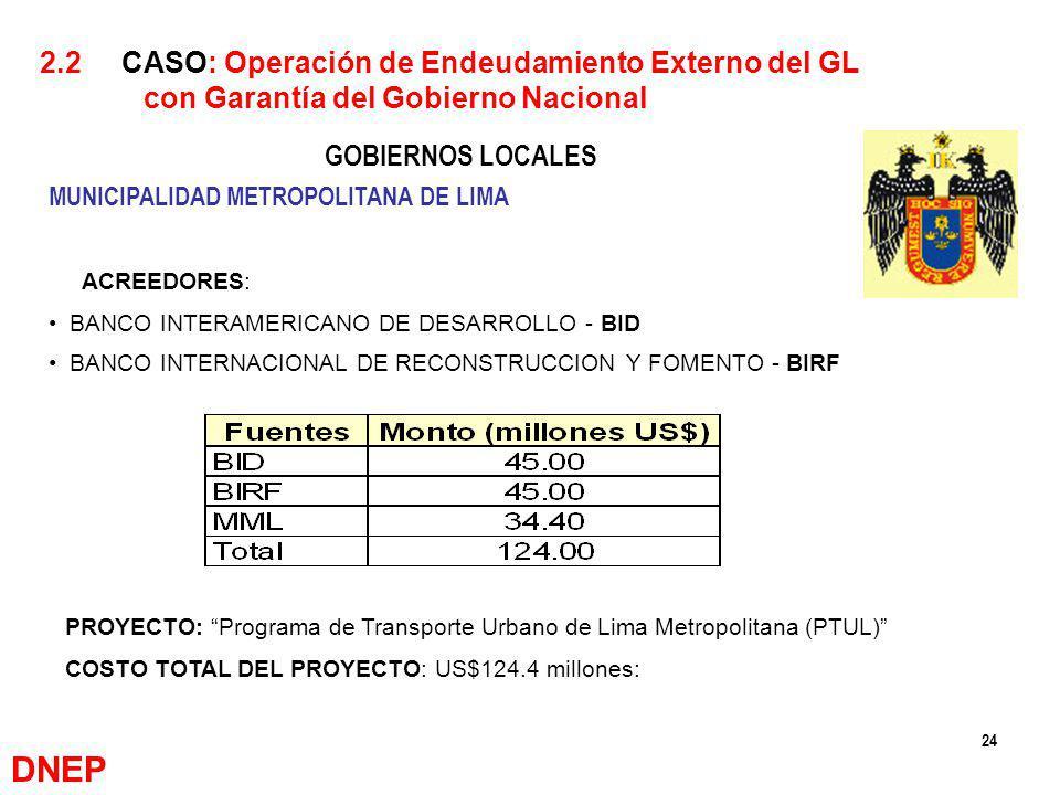 24 ACREEDORES: BANCO INTERAMERICANO DE DESARROLLO - BID BANCO INTERNACIONAL DE RECONSTRUCCION Y FOMENTO - BIRF PROYECTO: Programa de Transporte Urbano