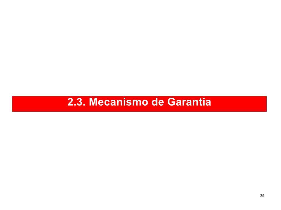 25 2.3. Mecanismo de Garantia