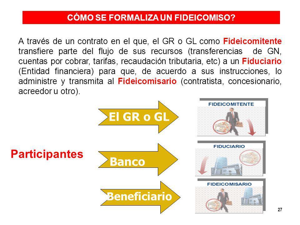 27 A través de un contrato en el que, el GR o GL como Fideicomitente transfiere parte del flujo de sus recursos (transferencias de GN, cuentas por cob