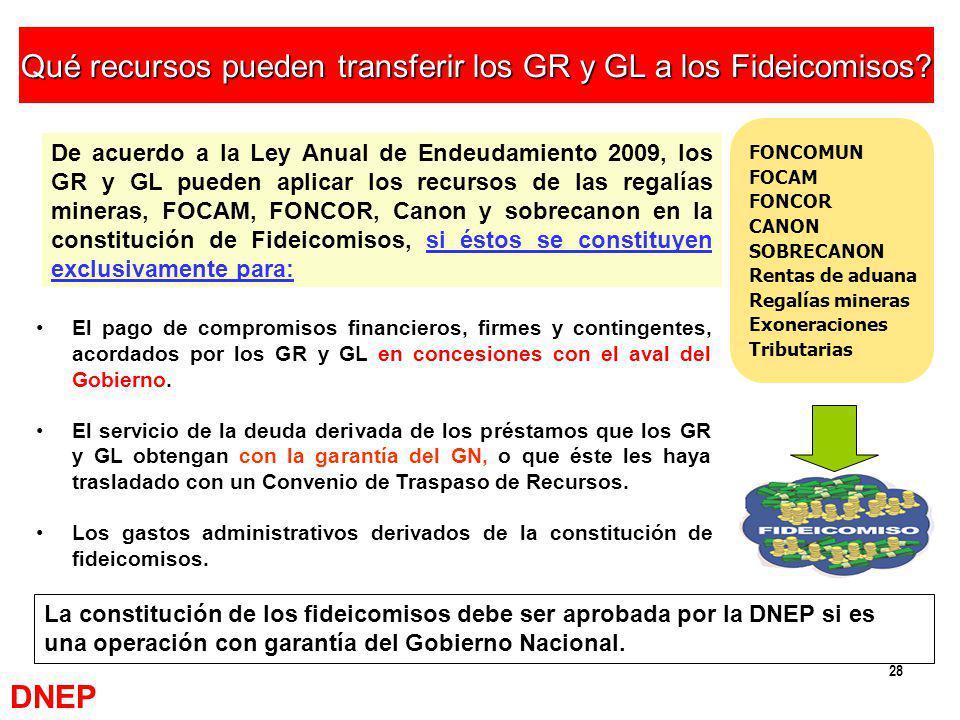 28 FONCOMUN FOCAM FONCOR CANON SOBRECANON Rentas de aduana Regalías mineras Exoneraciones Tributarias De acuerdo a la Ley Anual de Endeudamiento 2009,