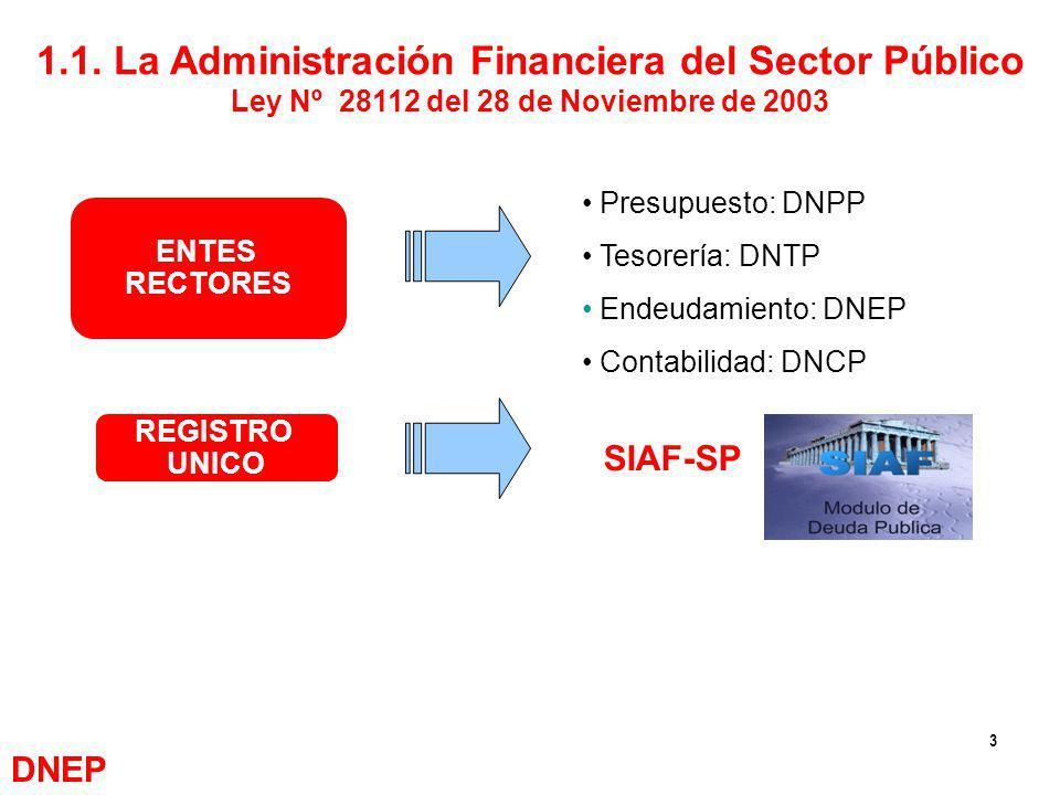 3 Presupuesto: DNPP Tesorería: DNTP Endeudamiento: DNEP Contabilidad: DNCP 1.1. La Administración Financiera del Sector Público Ley Nº 28112 del 28 de