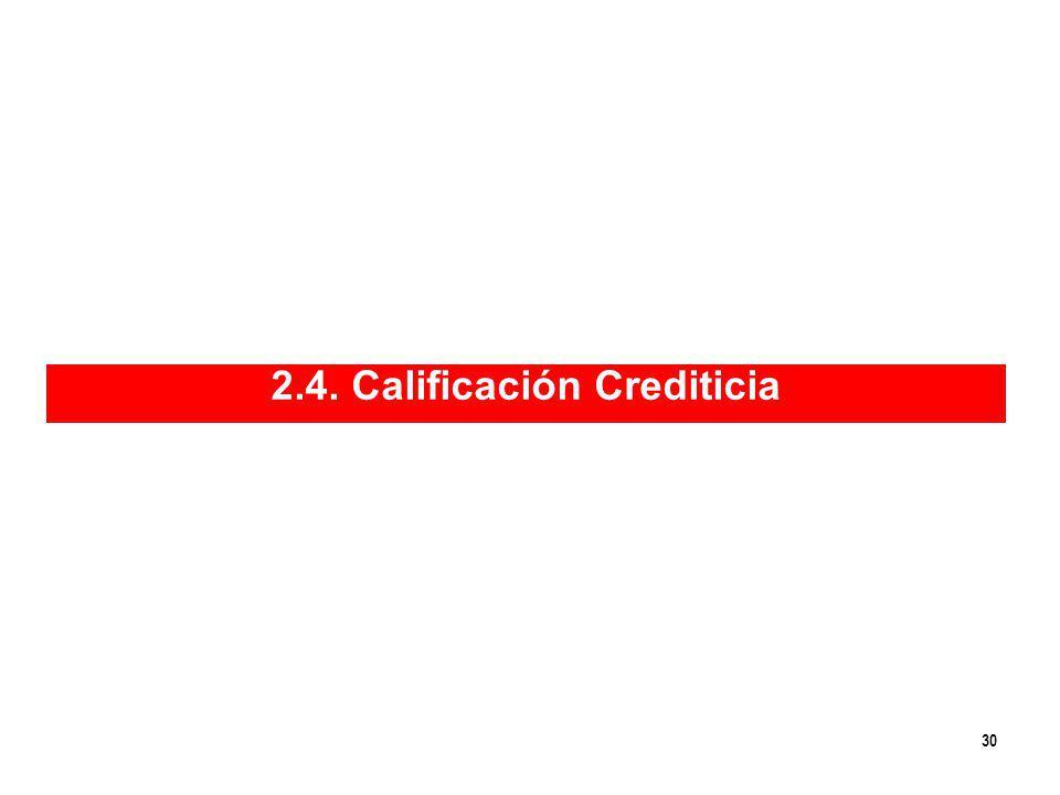 30 2.4. Calificación Crediticia