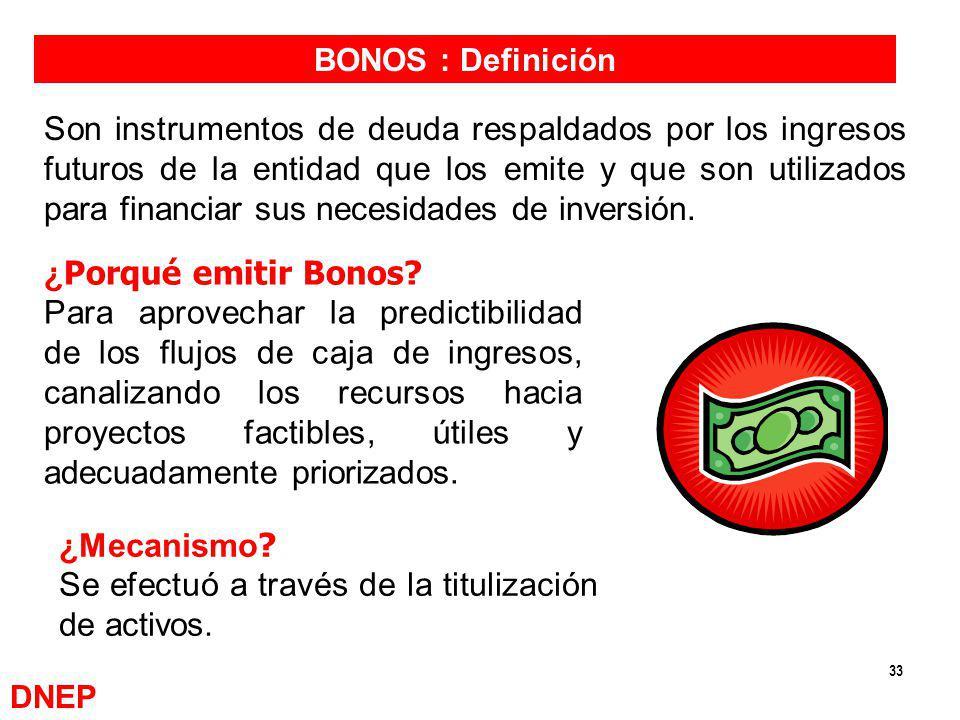 33 DNEP Son instrumentos de deuda respaldados por los ingresos futuros de la entidad que los emite y que son utilizados para financiar sus necesidades