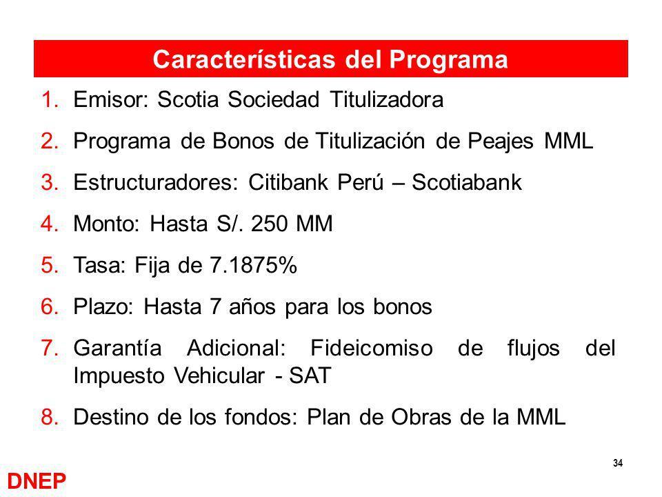 34 Características del Programa DNEP 1.Emisor: Scotia Sociedad Titulizadora 2.Programa de Bonos de Titulización de Peajes MML 3.Estructuradores: Citib