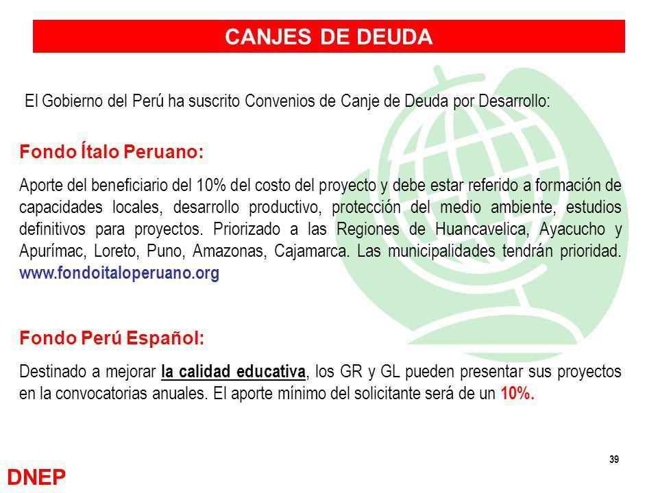 39 CANJES DE DEUDA Fondo Ítalo Peruano: Aporte del beneficiario del 10% del costo del proyecto y debe estar referido a formación de capacidades locale