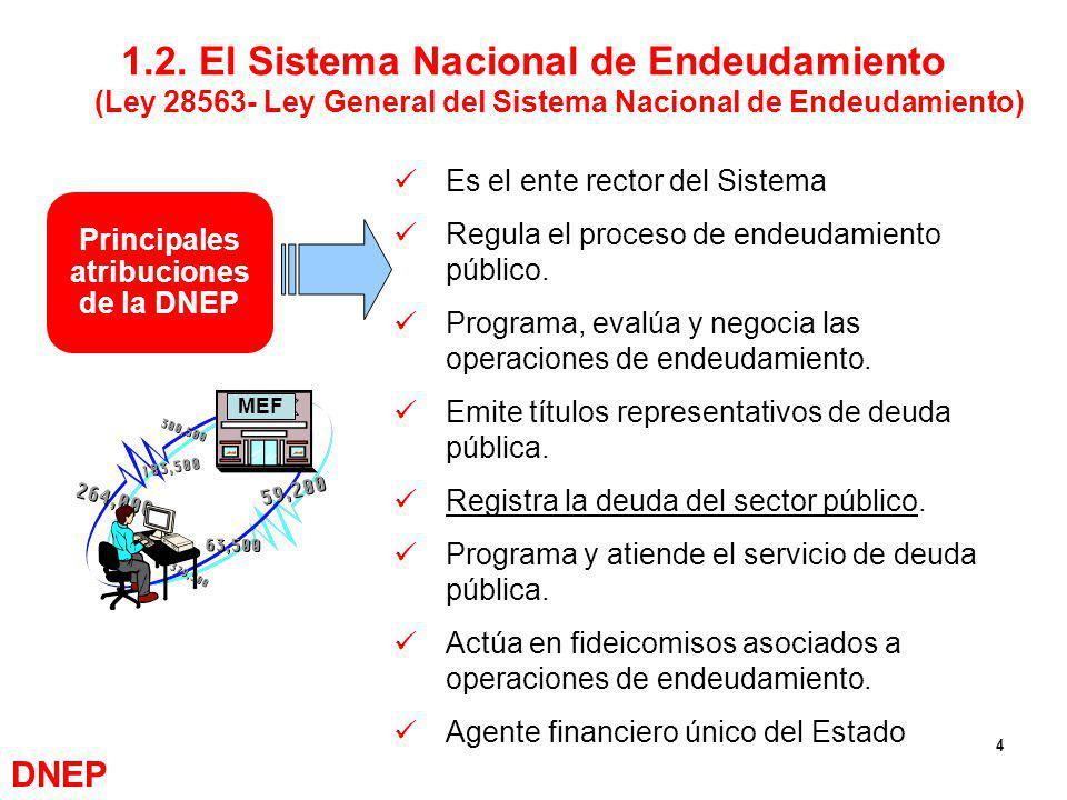 4 1.2. El Sistema Nacional de Endeudamiento (Ley 28563- Ley General del Sistema Nacional de Endeudamiento) Es el ente rector del Sistema Regula el pro
