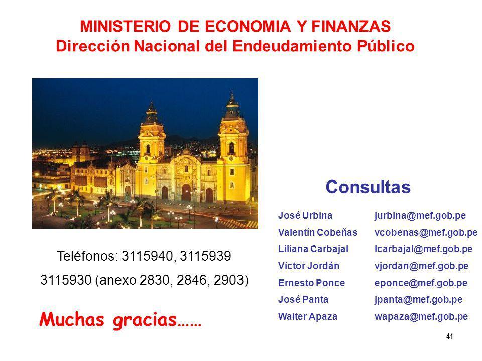 41 Consultas José Urbinajurbina@mef.gob.pe Valentín Cobeñasvcobenas@mef.gob.pe Liliana Carbajal lcarbajal@mef.gob.pe Víctor Jordán vjordan@mef.gob.pe