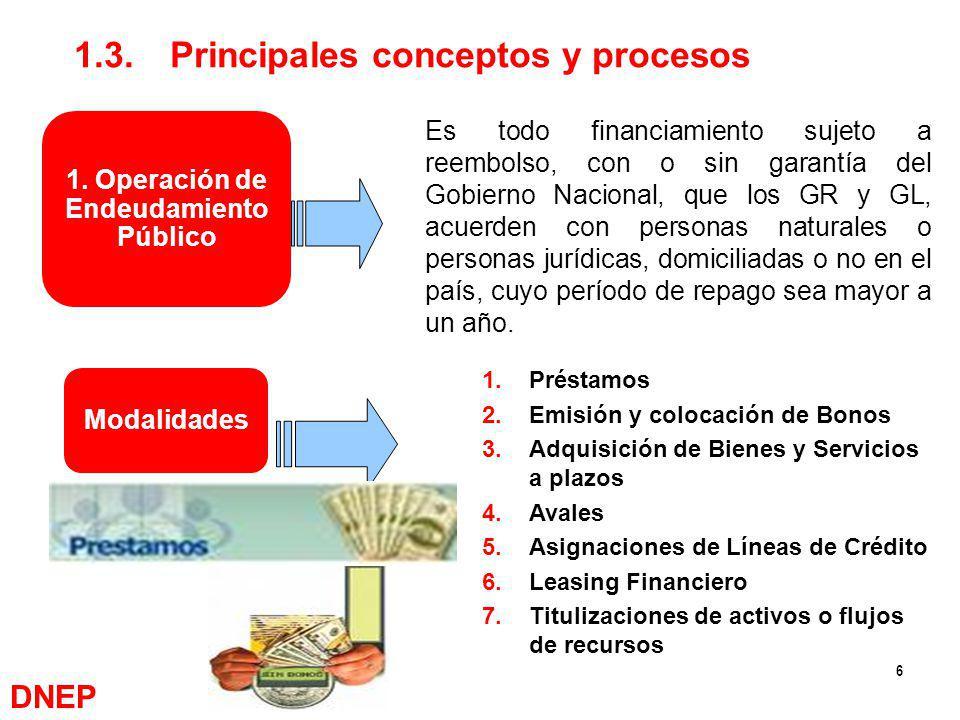 6 1.3.Principales conceptos y procesos Es todo financiamiento sujeto a reembolso, con o sin garantía del Gobierno Nacional, que los GR y GL, acuerden