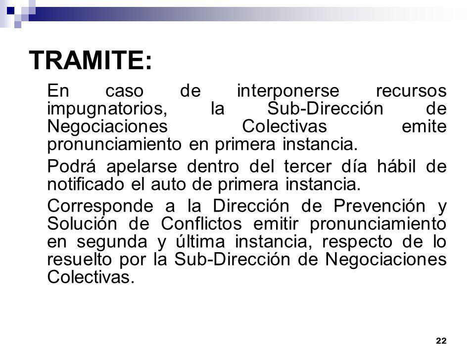 21 TRAMITE: La solicitud con los requisitos correspondientes se presenta en la Oficina de Trámite Documentario, dirigida a la Sub-Dirección de Negocia