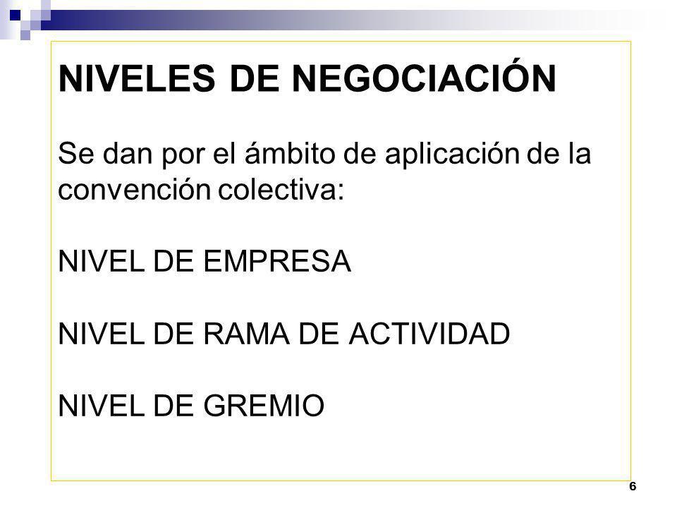 6 Se dan por el ámbito de aplicación de la convención colectiva: NIVEL DE EMPRESA NIVEL DE RAMA DE ACTIVIDAD NIVEL DE GREMIO NIVELES DE NEGOCIACIÓN