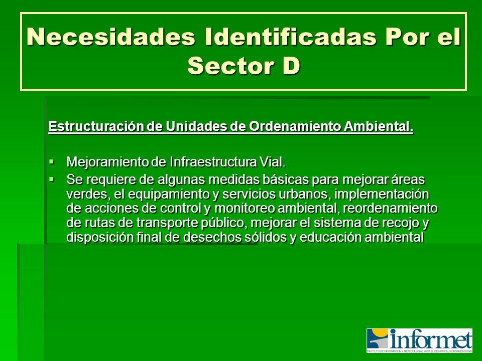 Necesidades Identificadas Por el Sector D Estructuración de Unidades de Ordenamiento Ambiental. Mejoramiento de Infraestructura Vial. Mejoramiento de