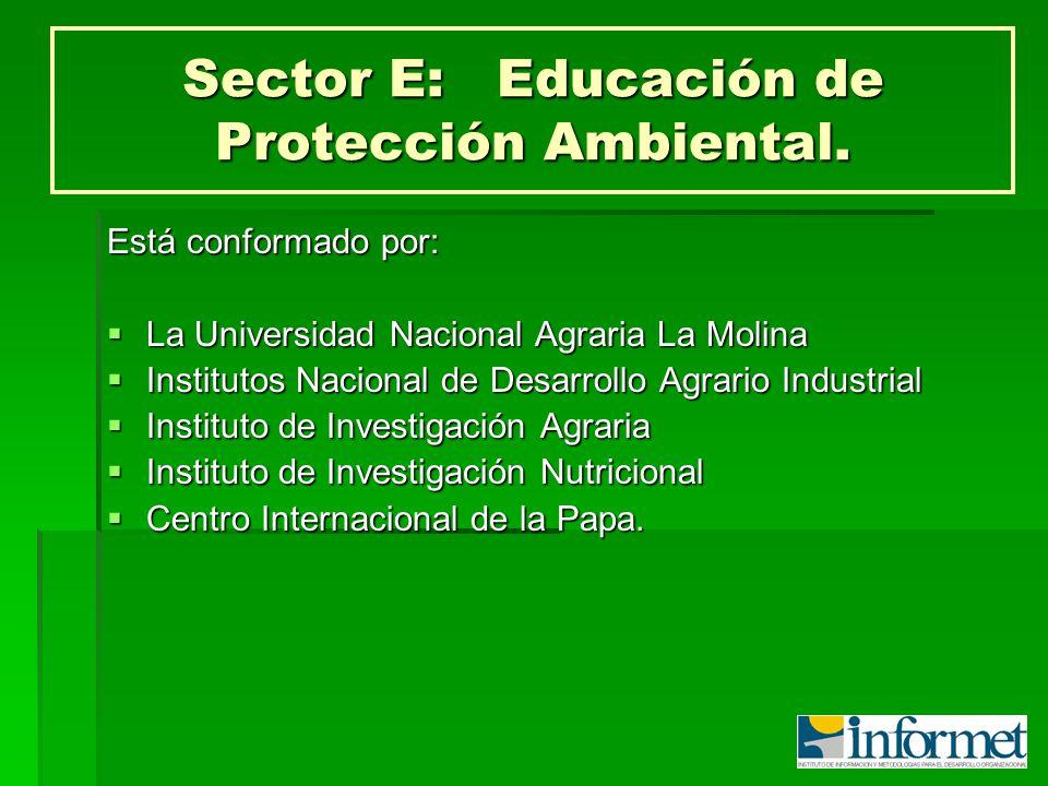 Sector E:Educación de Protección Ambiental. Está conformado por: La Universidad Nacional Agraria La Molina La Universidad Nacional Agraria La Molina I