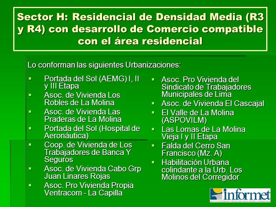 Sector H: Residencial de Densidad Media (R3 y R4) con desarrollo de Comercio compatible con el área residencial Portada del Sol (AEMG) I, II y III Eta