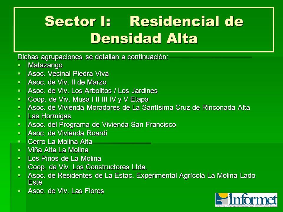 Sector I: Residencial de Densidad Alta Dichas agrupaciones se detallan a continuación: Matazango Matazango Asoc. Vecinal Piedra Viva Asoc. Vecinal Pie