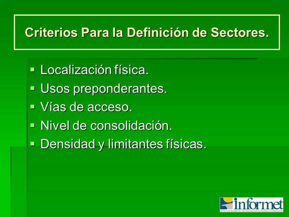 Criterios Para la Definición de Sectores. Localización física. Localización física. Usos preponderantes. Usos preponderantes. Vías de acceso. Vías de