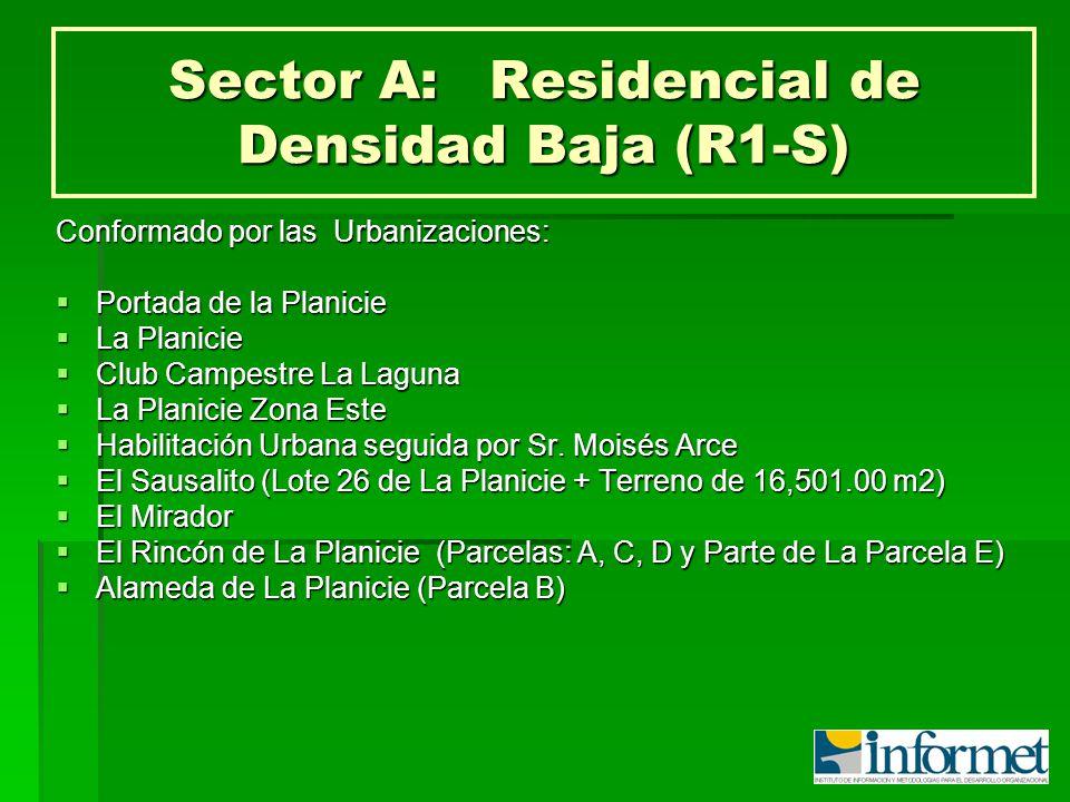 Sector A: Residencial de Densidad Baja (R1-S) Conformado por las Urbanizaciones: Portada de la Planicie Portada de la Planicie La Planicie La Planicie