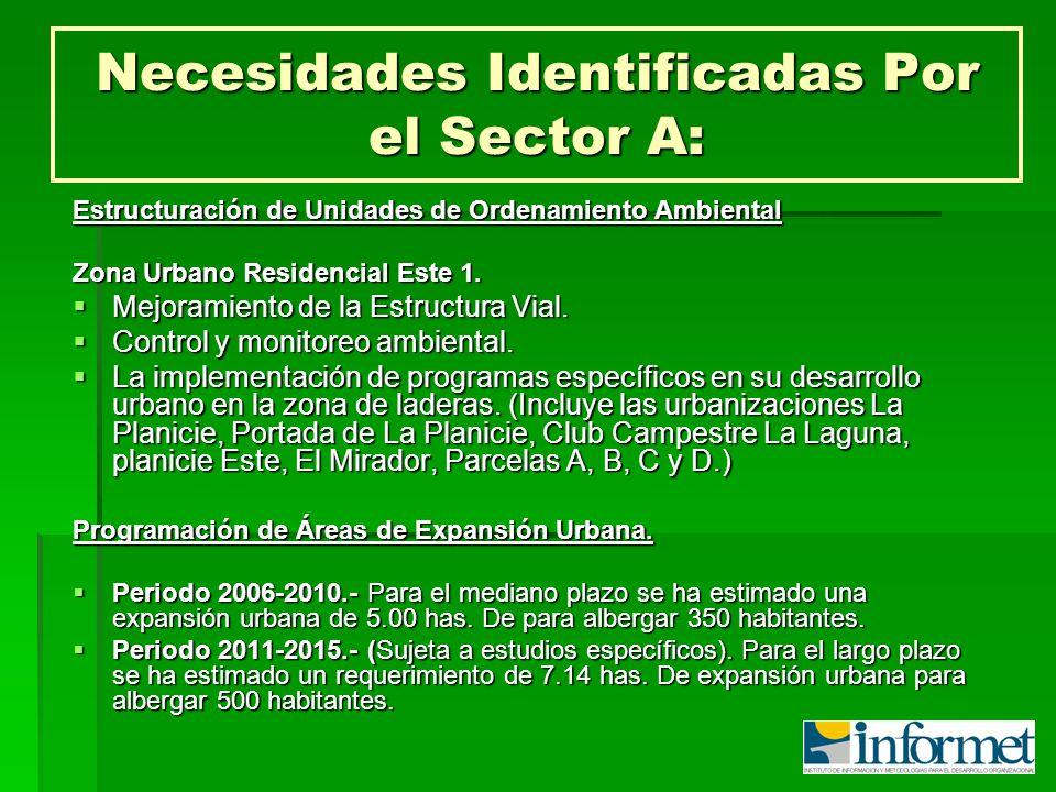 Necesidades Identificadas Por el Sector A: Estructuración de Unidades de Ordenamiento Ambiental Zona Urbano Residencial Este 1. Mejoramiento de la Est