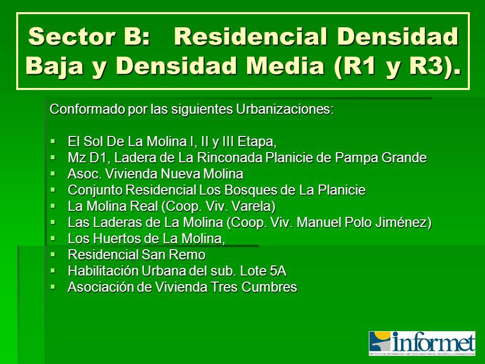 Sector B:Residencial Densidad Baja y Densidad Media (R1 y R3). Conformado por las siguientes Urbanizaciones: El Sol De La Molina I, II y III Etapa, El