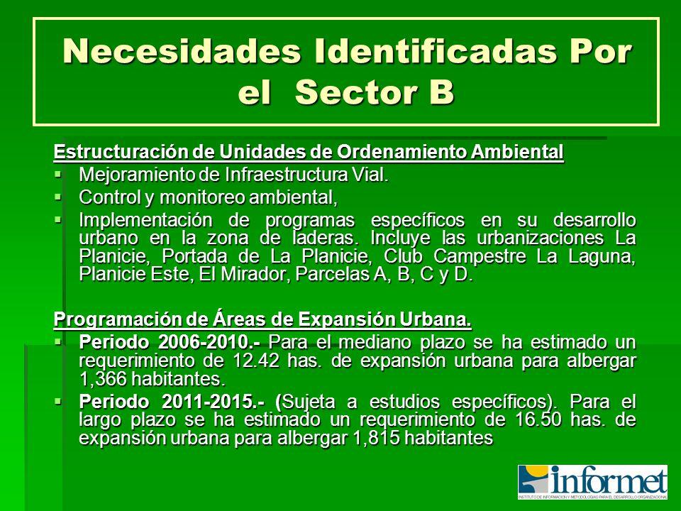 Necesidades Identificadas Por el Sector B Estructuración de Unidades de Ordenamiento Ambiental Mejoramiento de Infraestructura Vial. Mejoramiento de I