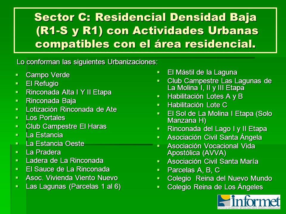 Sector C: Residencial Densidad Baja (R1-S y R1) con Actividades Urbanas compatibles con el área residencial. Campo Verde Campo Verde El Refugio El Ref