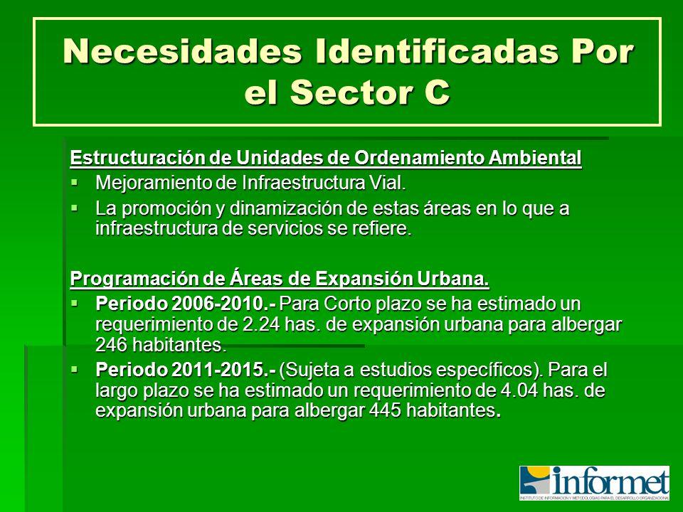 Necesidades Identificadas Por el Sector C Estructuración de Unidades de Ordenamiento Ambiental Mejoramiento de Infraestructura Vial. Mejoramiento de I