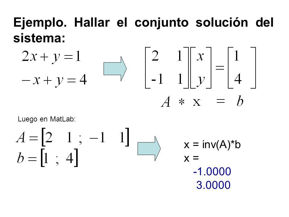 Ejemplo. Hallar el conjunto solución del sistema: Luego en MatLab: x = inv(A)*b x = 3.0000