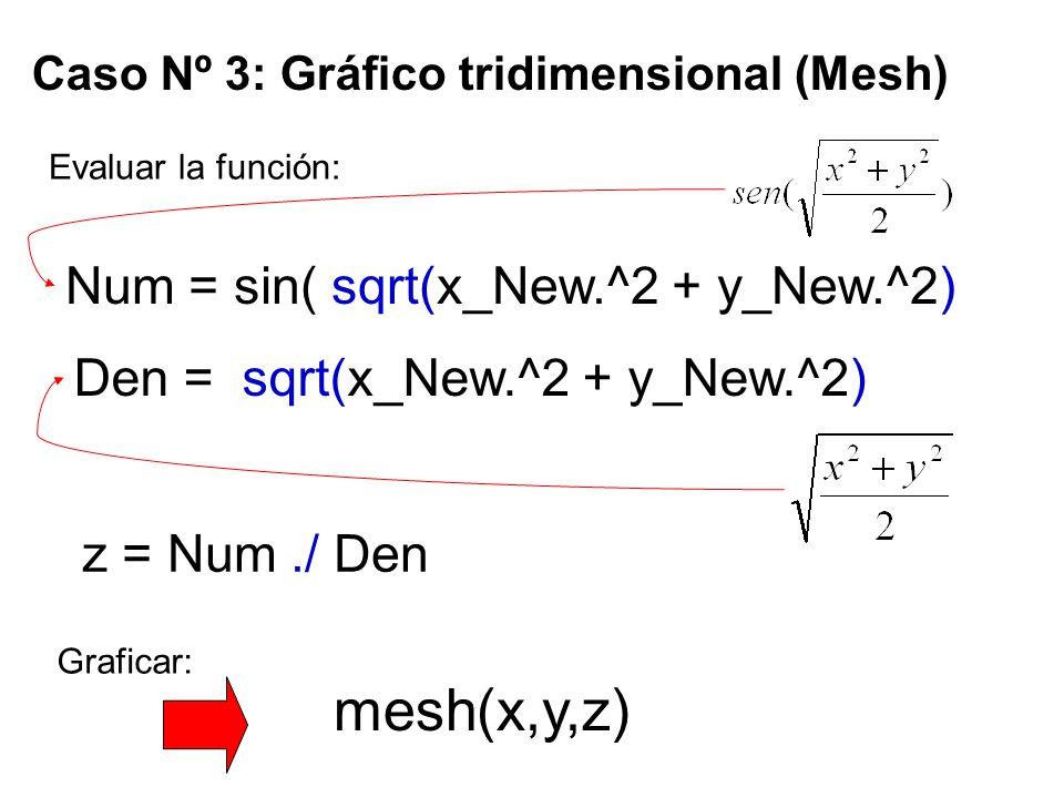 Caso Nº 3: Gráfico tridimensional (Mesh) Num = sin( sqrt(x_New.^2 + y_New.^2) Evaluar la función: mesh(x,y,z) Graficar: z = Num./ Den Den = sqrt(x_New