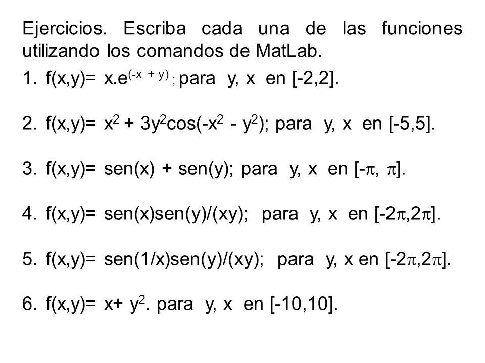 1.f(x,y)= x.e (-x + y) ; para y, x en [-2,2].