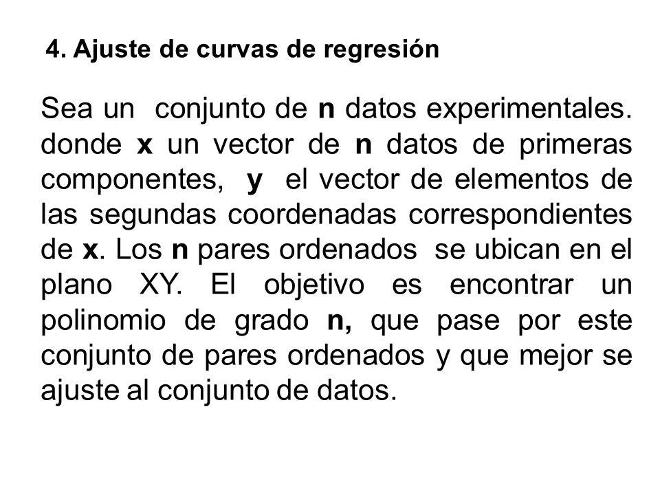 4. Ajuste de curvas de regresión Sea un conjunto de n datos experimentales. donde x un vector de n datos de primeras componentes, y el vector de eleme