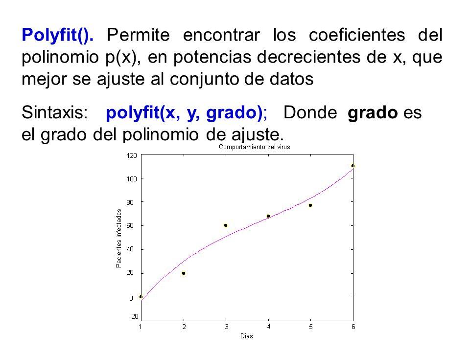 Polyfit(). Permite encontrar los coeficientes del polinomio p(x), en potencias decrecientes de x, que mejor se ajuste al conjunto de datos Sintaxis: p