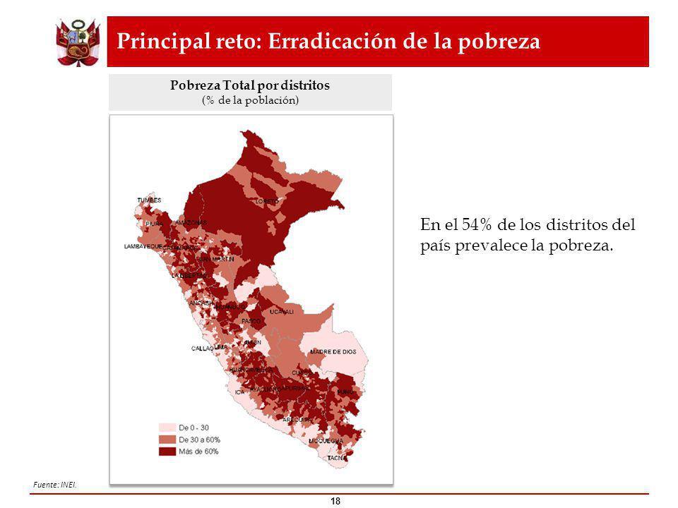 Principal reto: Erradicación de la pobreza 18 Pobreza Total por distritos (% de la población) Fuente: INEI.