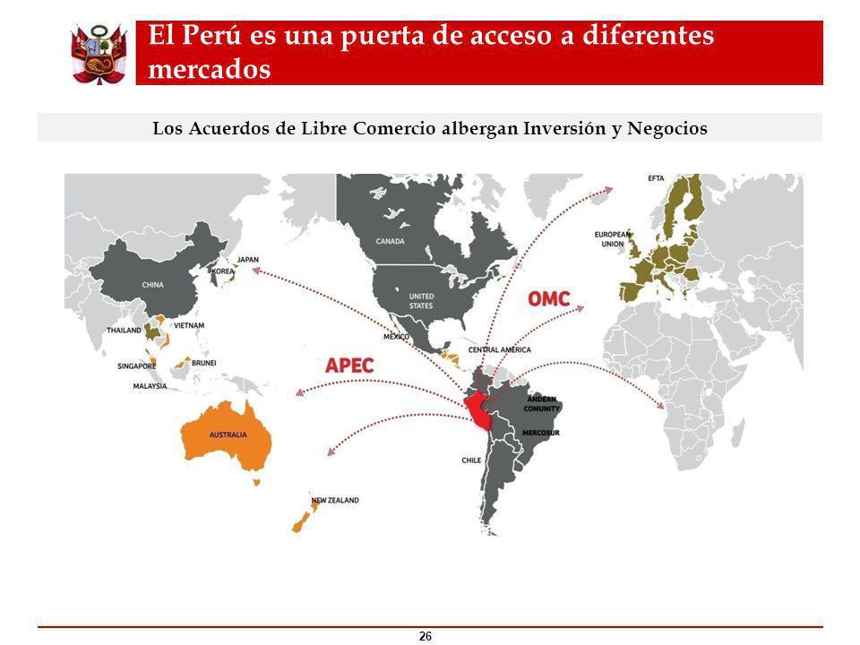El Perú es una puerta de acceso a diferentes mercados 26 Los Acuerdos de Libre Comercio albergan Inversión y Negocios