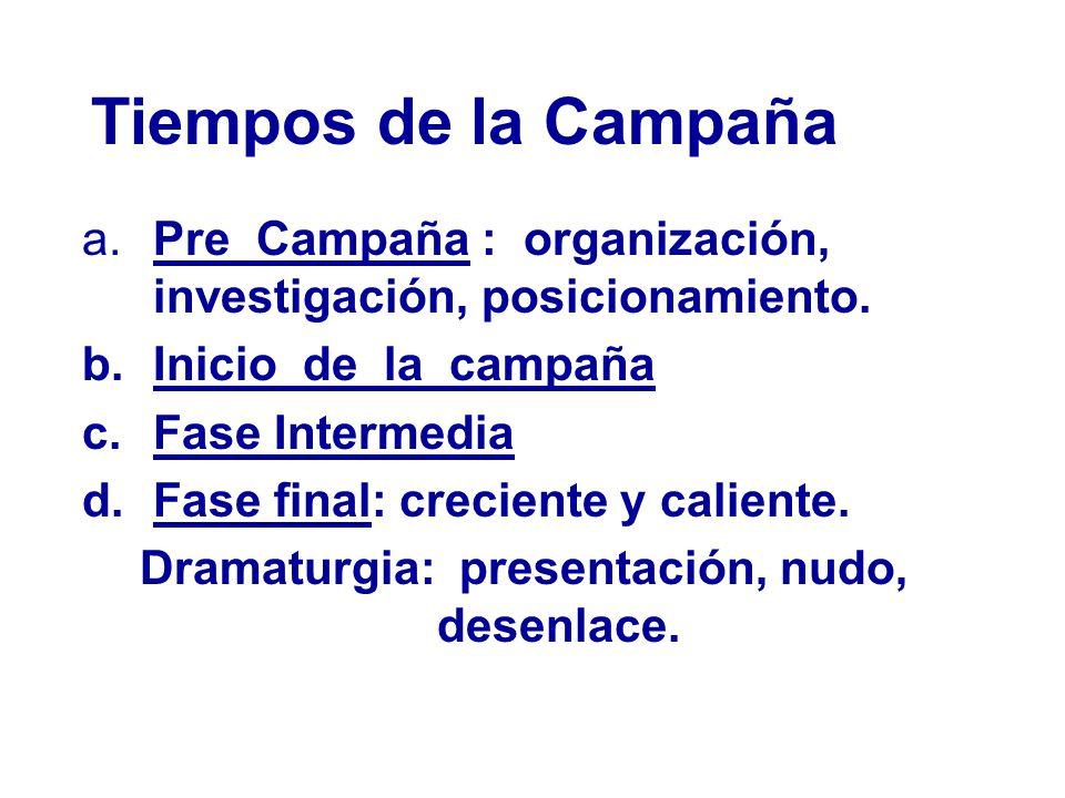 Tiempos de la Campaña a.Pre Campaña : organización, investigación, posicionamiento.