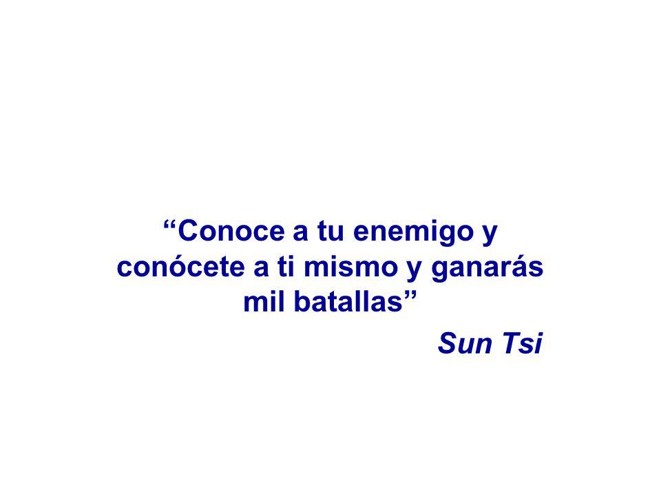 Conoce a tu enemigo y conócete a ti mismo y ganarás mil batallas Sun Tsi