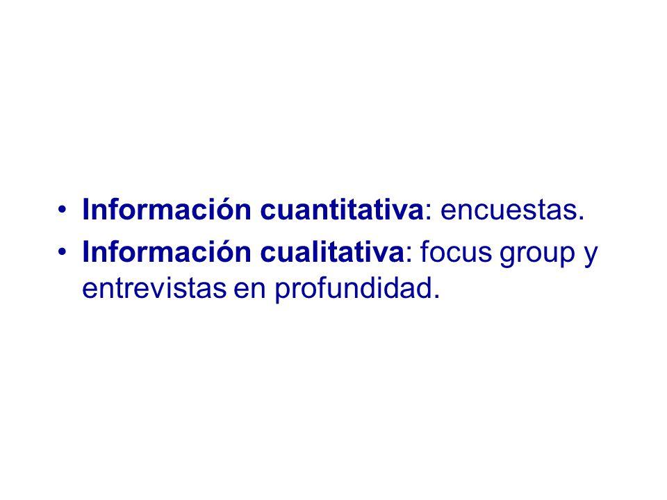 Información cuantitativa: encuestas.