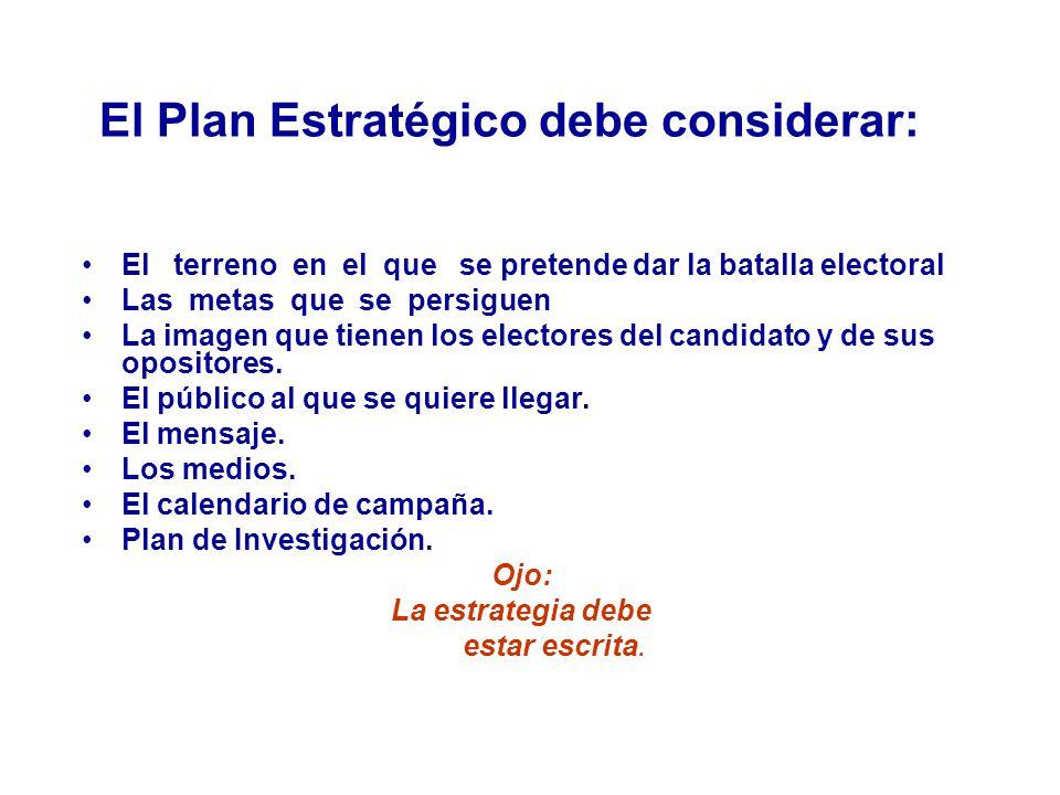 El Plan Estratégico debe considerar: El terreno en el que se pretende dar la batalla electoral Las metas que se persiguen La imagen que tienen los electores del candidato y de sus opositores.
