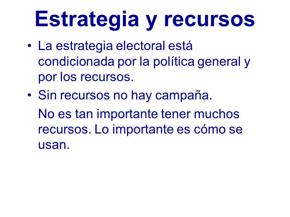 Estrategia y recursos La estrategia electoral está condicionada por la política general y por los recursos.
