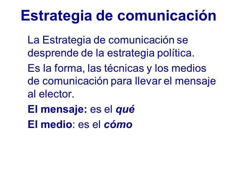 Estrategia de comunicación La Estrategia de comunicación se desprende de la estrategia política.