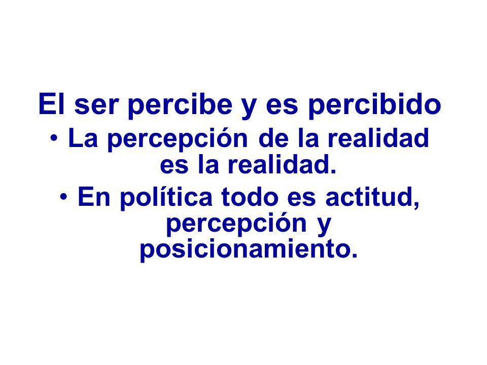 1.Comunicación: El ser percibe y es percibido.